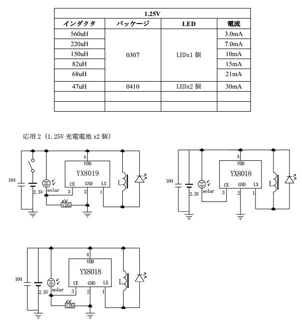 1.25V YX8018
